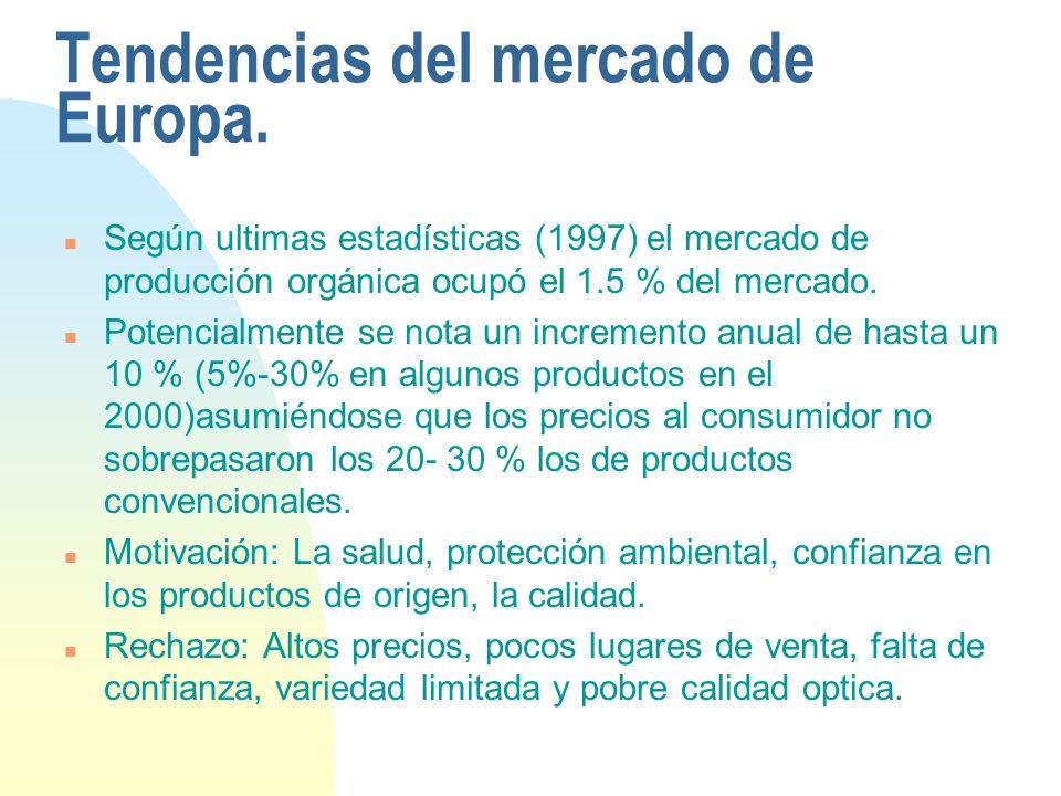 Tendencias del mercado de Europa. n Según ultimas estadísticas (1997) el mercado de producción orgánica ocupó el 1.5 % del mercado. n Potencialmente s