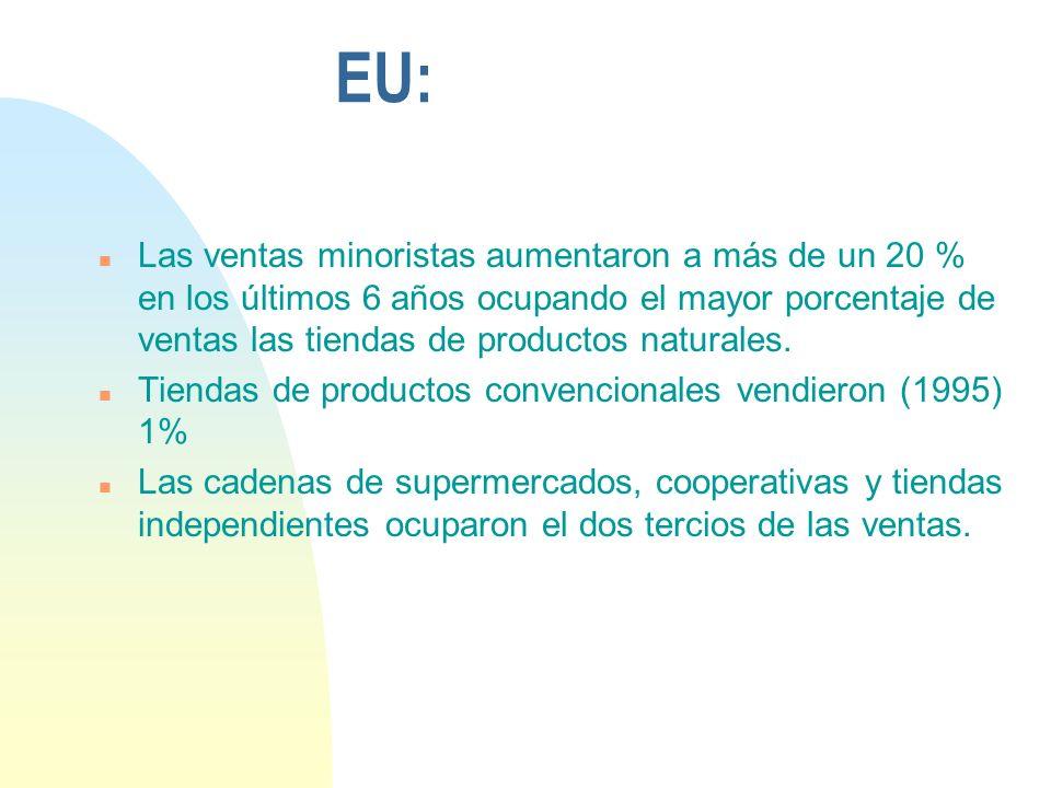Responsbilidades del Productor/Exportador n Seleccionar y contratar un certificador apropiado.