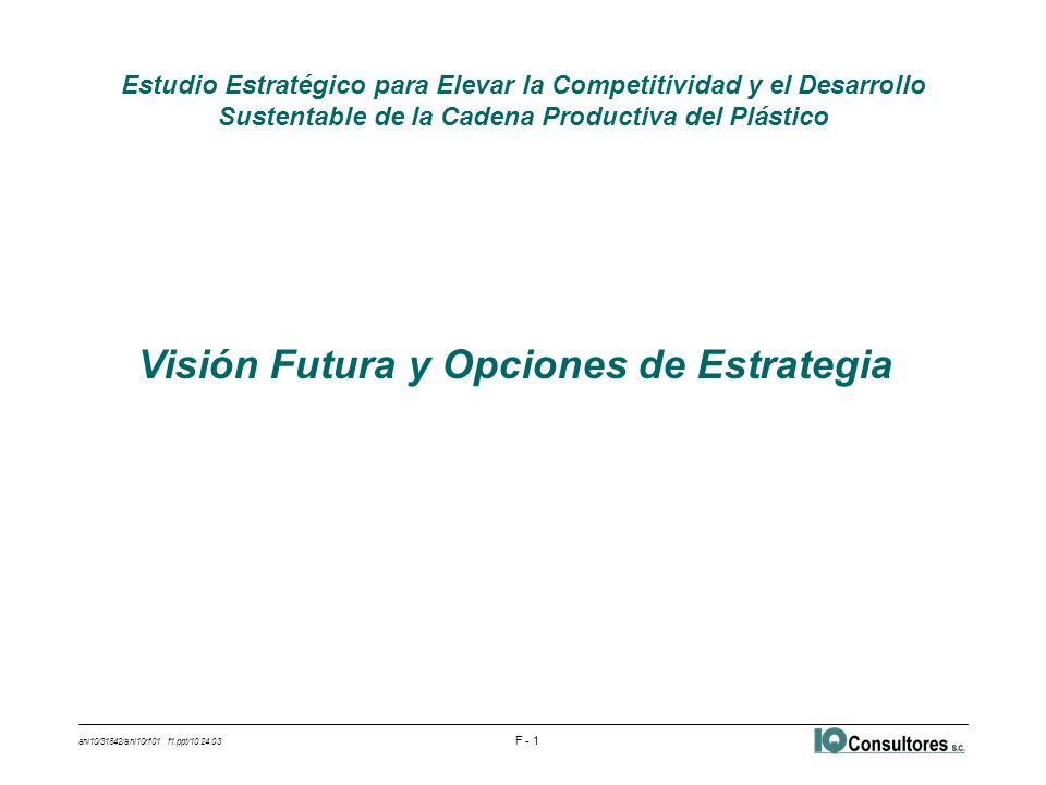 ani10/31842/ani10rf01 f1.ppt/10.24.03 F - 1 Estudio Estratégico para Elevar la Competitividad y el Desarrollo Sustentable de la Cadena Productiva del