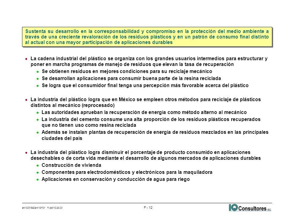 ani10/31842/ani10rf01 f1.ppt/10.24.03 F - 12 Sustenta su desarrollo en la corresponsabilidad y compromiso en la protección del medio ambiente a través
