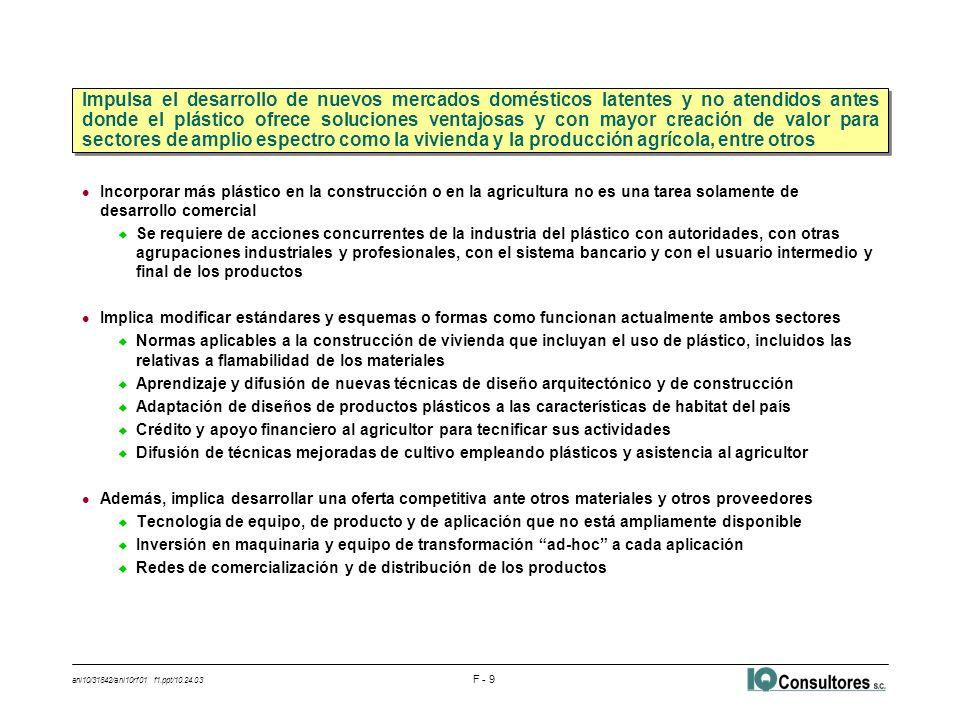 ani10/31842/ani10rf01 f1.ppt/10.24.03 F - 10 Está compuesta por empresas transformadoras con visión estratégica de mediano y largo plazo, que han desarrollado competencias medulares superiores en la producción eficiente y de bajo costo y en el diseño y comercialización innovadores l El impulsor de una visión estratégica, de mediano-largo plazos y orientada a la competitividad empresarial radica fundamentalmente en el desarrollo del capital humano u En la generalidad de los casos, implica formar directivos, técnicos, operarios y empleados con habilidades y experiencia superiores a las actuales u Implica tener sistemas modernos y variados que propicien la profesionalización, capacitación y entrenamiento eficaces y al alcance de las empresas, principalmente de las micro y pequeñas l El desarrollo de competencias medulares superiores en la producción eficiente y de bajo costo de plásticos de uso intermedio se logra mediante la incorporación de tecnologías de operación (calidad, ingeniería de planta, sistemas de producción y mantenimiento, etc.) u Implica establecer y operar un sistema de asistencia técnica de alcance nacional con asesores experimentados y calificados, y accesible en costo a las pequeñas empresas transformadoras l Las competencias medulares superiores en diseño de productos de consumo final resultan de la incorporación de capital humano especializado y del acceso a infraestructura tecnológica para el mejoramiento y desarrollo de nuevos productos u Implica desarrollar o fortalecer las capacidades en diseño de centros tecnológicos ya establecidos o la creación de unidades nuevas en este campo l Las competencias medulares en comercialización se desarrollan, principalmente, a partir de la formación y capacitación en este campo, de la inteligencia comercial y de la integración de oferta
