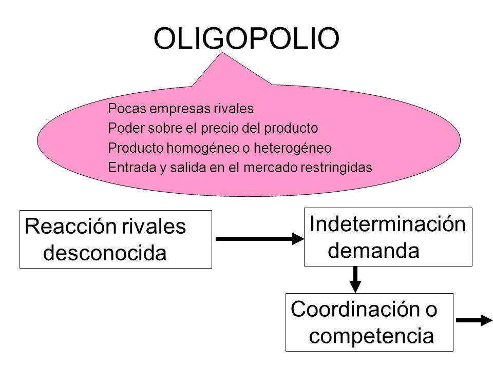 TIPOS DE MONOPOLIO Monopolio discriminador PersonalMaterialGeográfico Monopolio bilateral