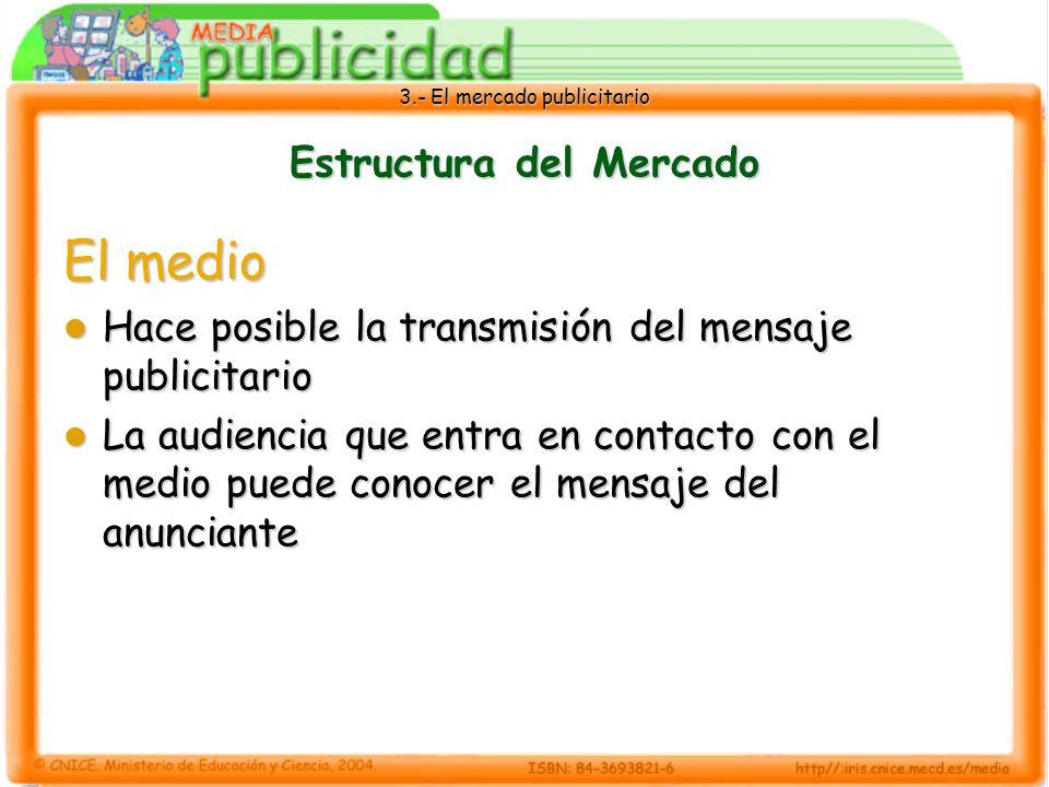 3.- El mercado publicitario Estructura del Mercado El medio Hace posible la transmisión del mensaje publicitario Hace posible la transmisión del mensa