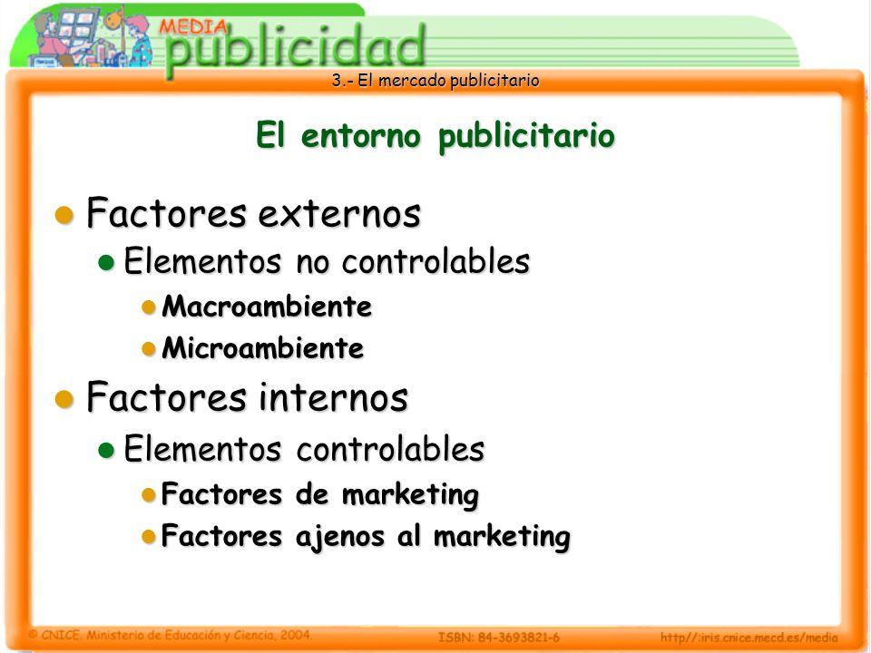3.- El mercado publicitario El entorno publicitario Factores externos Factores externos Elementos no controlables Elementos no controlables Macroambie