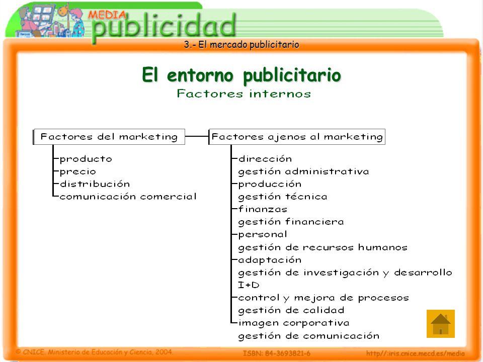 3.- El mercado publicitario El anunciante Es la persona natural o jurídica en cuyo interés se realiza la publicidad.