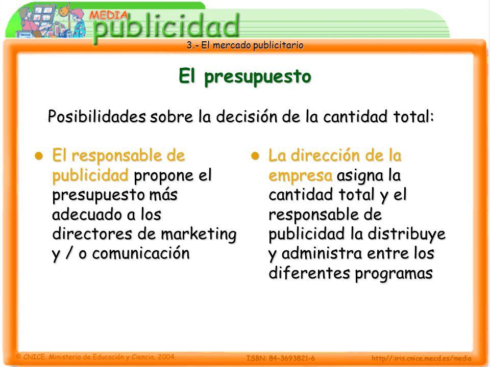 3.- El mercado publicitario El presupuesto Posibilidades sobre la decisión de la cantidad total: El responsable de publicidad propone el presupuesto m
