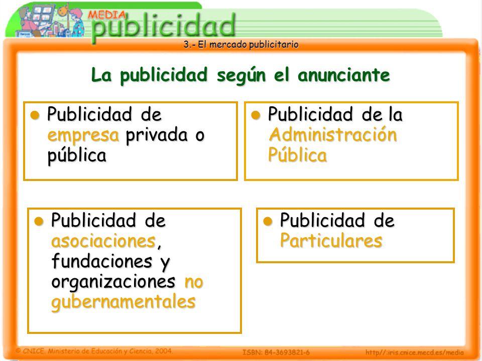 3.- El mercado publicitario La publicidad según el anunciante Publicidad de empresa privada o pública Publicidad de empresa privada o pública Publicid