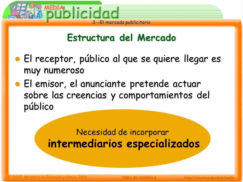 3.- El mercado publicitario Estructura del Mercado El receptor, público al que se quiere llegar es muy numeroso El receptor, público al que se quiere