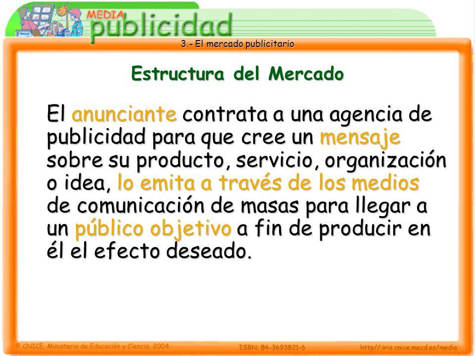 3.- El mercado publicitario Estructura del Mercado El anunciante contrata a una agencia de publicidad para que cree un mensaje sobre su producto, serv