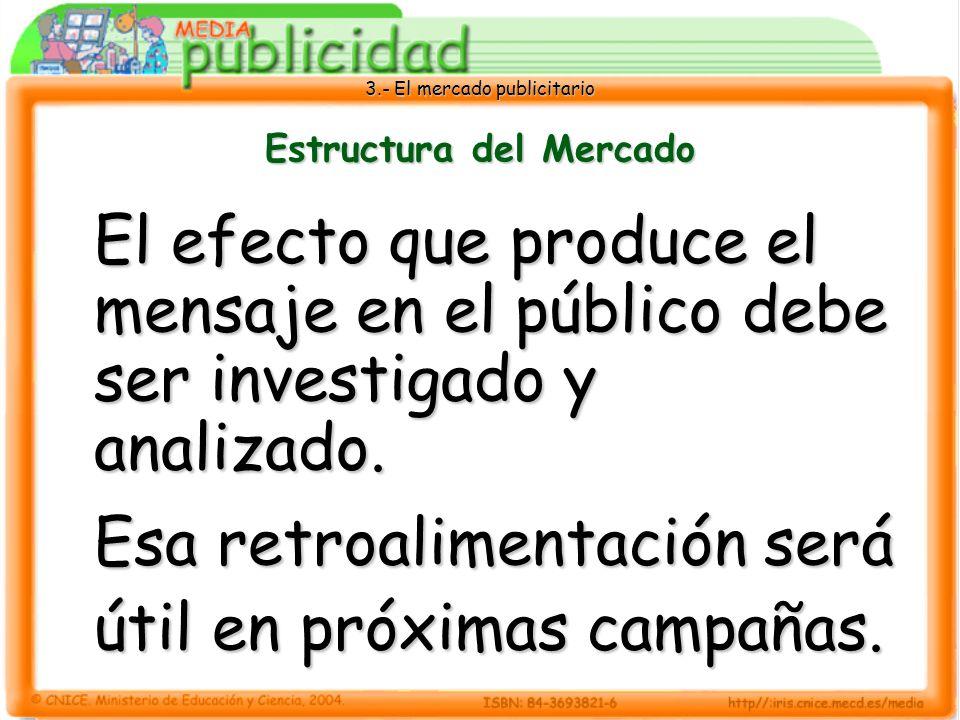 3.- El mercado publicitario Estructura del Mercado El efecto que produce el mensaje en el público debe ser investigado y analizado. Esa retroalimentac