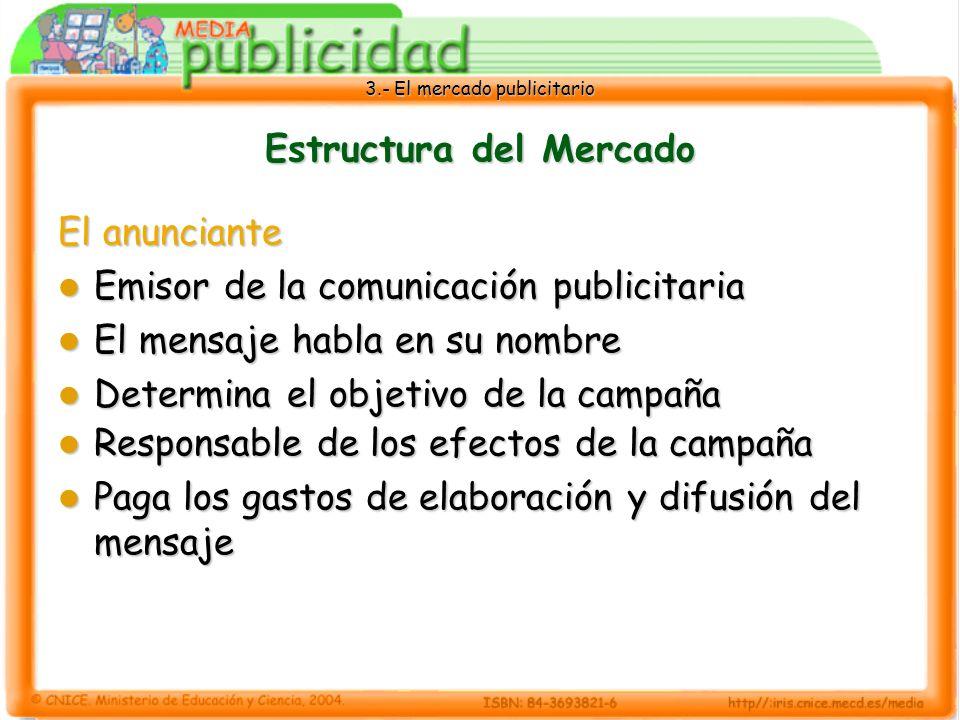 3.- El mercado publicitario Estructura del Mercado El anunciante Emisor de la comunicación publicitaria Emisor de la comunicación publicitaria El mens
