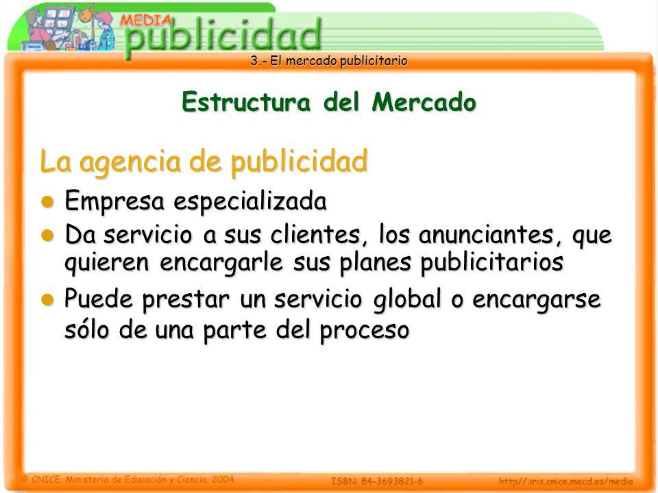 3.- El mercado publicitario Estructura del Mercado La agencia de publicidad Empresa especializada Empresa especializada Da servicio a sus clientes, lo