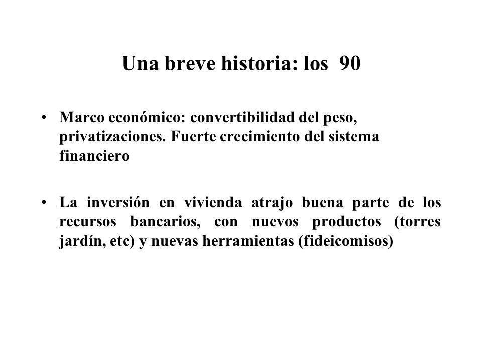 Una breve historia: los 90 Marco económico: convertibilidad del peso, privatizaciones. Fuerte crecimiento del sistema financiero La inversión en vivie