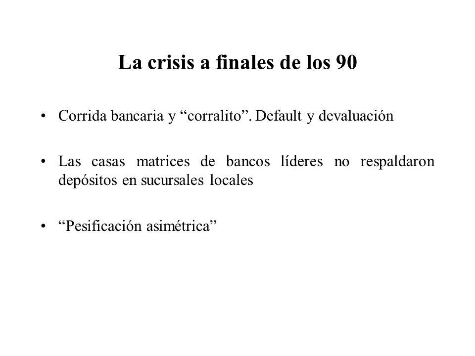 La crisis a finales de los 90 Corrida bancaria y corralito. Default y devaluación Las casas matrices de bancos líderes no respaldaron depósitos en suc