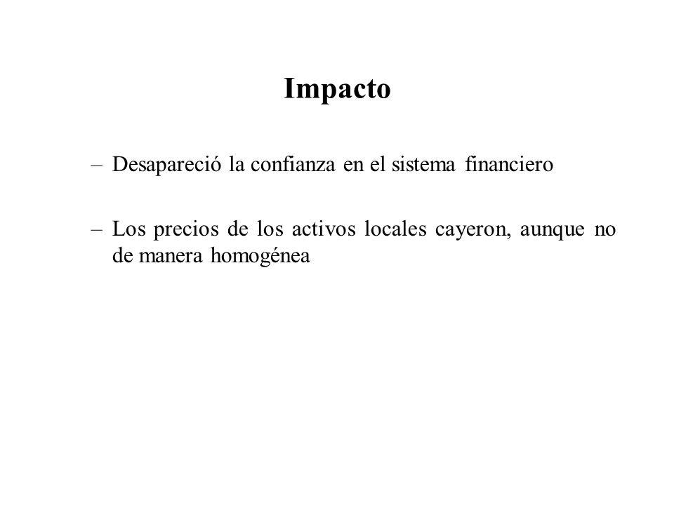 Impacto –Desapareció la confianza en el sistema financiero –Los precios de los activos locales cayeron, aunque no de manera homogénea