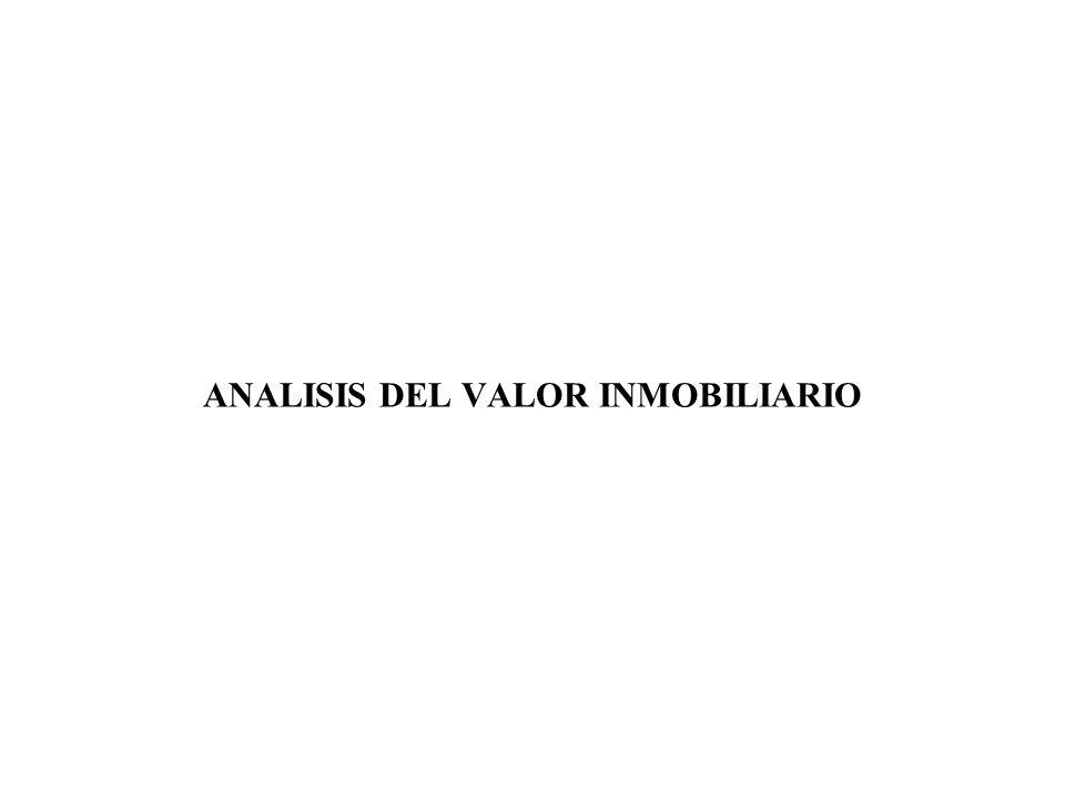 ANALISIS DEL VALOR INMOBILIARIO