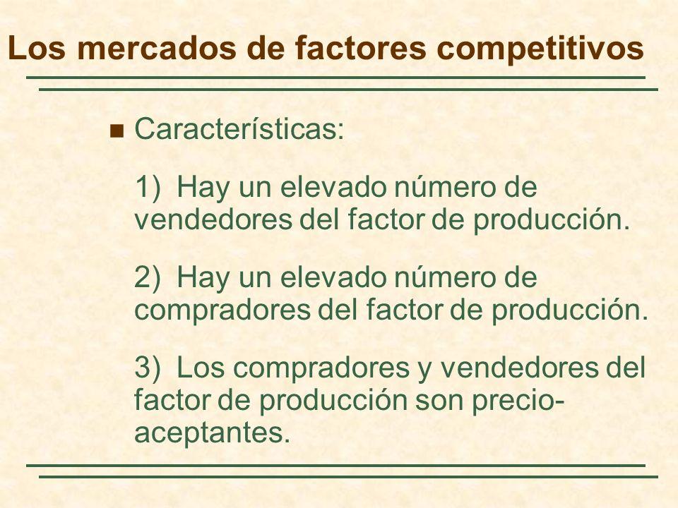 Los mercados de factores competitivos Características: 1)Hay un elevado número de vendedores del factor de producción. 2)Hay un elevado número de comp