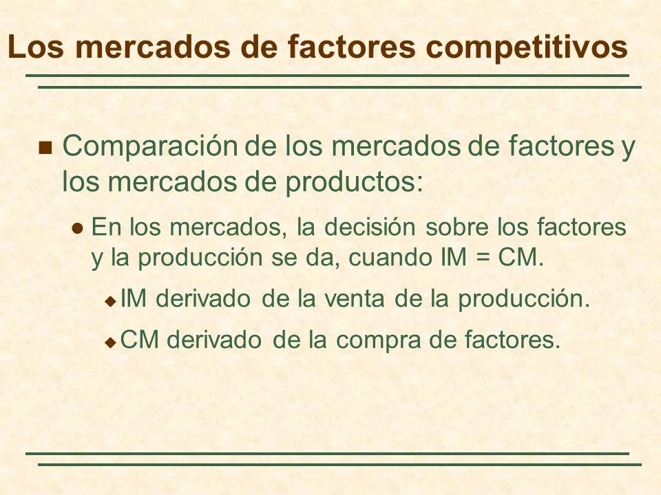 Comparación de los mercados de factores y los mercados de productos: En los mercados, la decisión sobre los factores y la producción se da, cuando IM