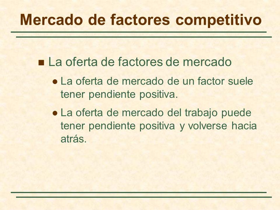 La oferta de factores de mercado La oferta de mercado de un factor suele tener pendiente positiva. La oferta de mercado del trabajo puede tener pendie
