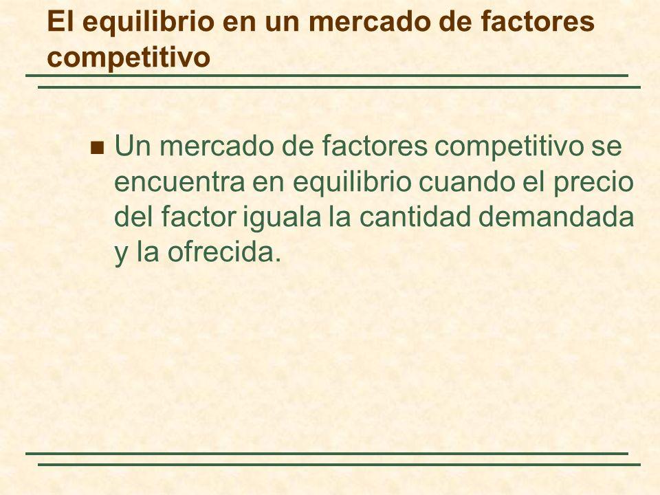 El equilibrio en un mercado de factores competitivo Un mercado de factores competitivo se encuentra en equilibrio cuando el precio del factor iguala l