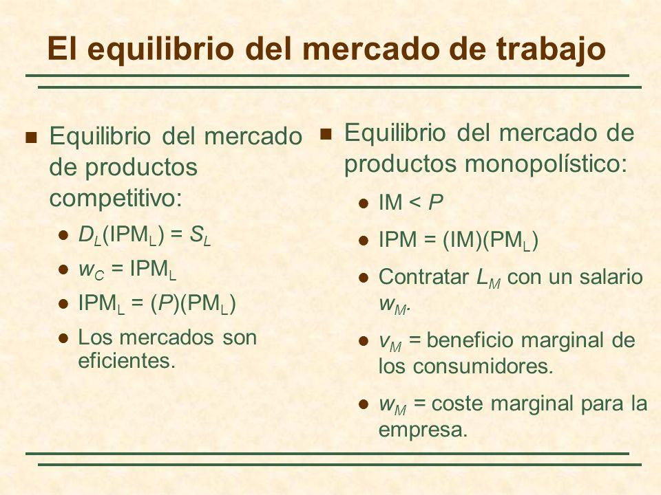 El equilibrio del mercado de trabajo Equilibrio del mercado de productos competitivo: D L (IPM L ) = S L w C = IPM L IPM L = (P)(PM L ) Los mercados s