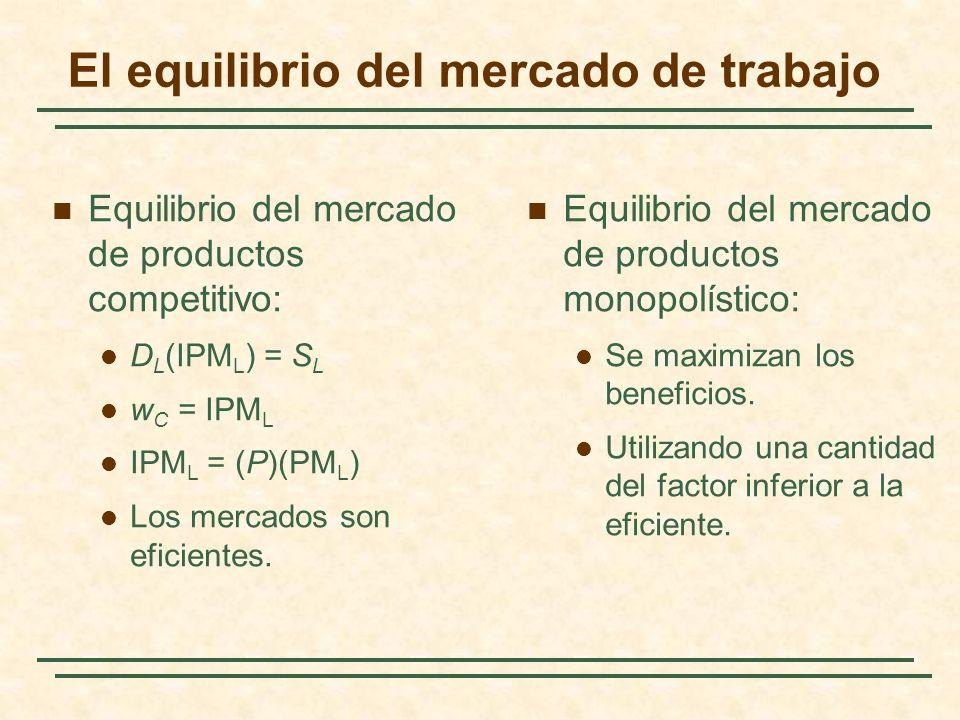 Equilibrio del mercado de productos competitivo: D L (IPM L ) = S L w C = IPM L IPM L = (P)(PM L ) Los mercados son eficientes. Equilibrio del mercado