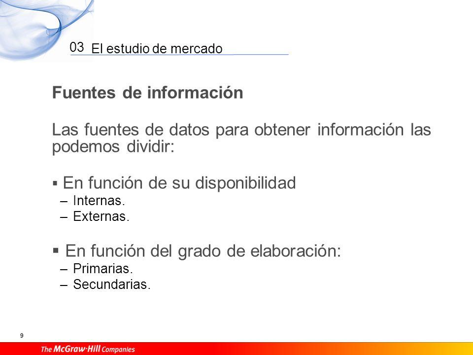 El estudio de mercado 9 03 Fuentes de información Las fuentes de datos para obtener información las podemos dividir: En función de su disponibilidad –