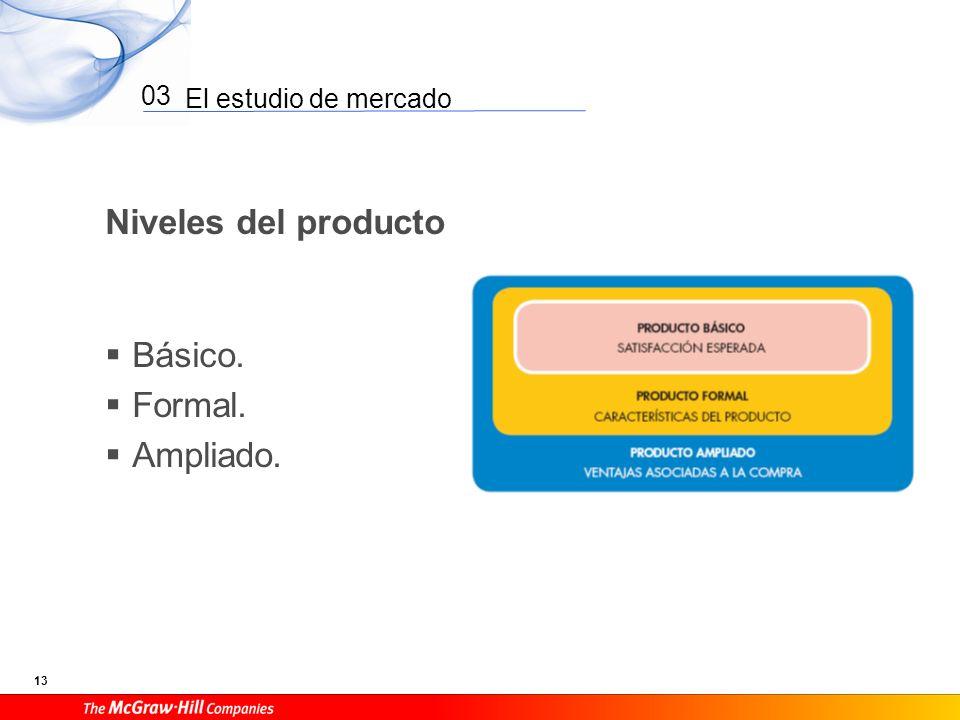 El estudio de mercado 13 03 Niveles del producto Básico. Formal. Ampliado.