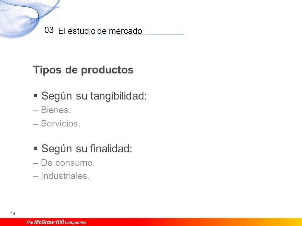 El estudio de mercado 14 03 Tipos de productos Según su tangibilidad: – Bienes. – Servicios. Según su finalidad: – De consumo. – Industriales.