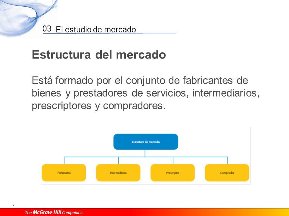 El estudio de mercado 5 03 Estructura del mercado Está formado por el conjunto de fabricantes de bienes y prestadores de servicios, intermediarios, pr
