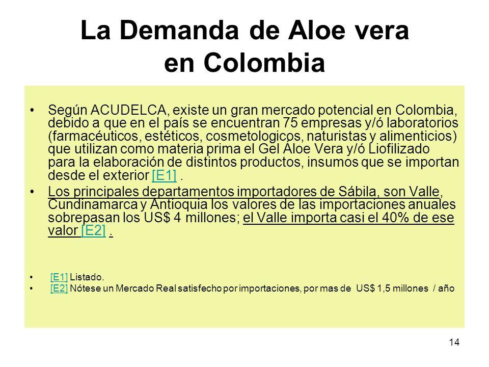 14 La Demanda de Aloe vera en Colombia Según ACUDELCA, existe un gran mercado potencial en Colombia, debido a que en el país se encuentran 75 empresas