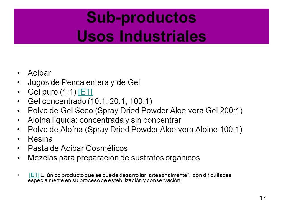 17 Sub-productos Usos Industriales Acíbar Jugos de Penca entera y de Gel Gel puro (1:1) [E1] [E1] Gel concentrado (10:1, 20:1, 100:1) Polvo de Gel Sec