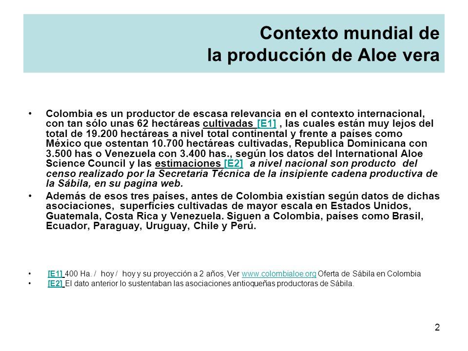 2 Contexto mundial de la producción de Aloe vera Colombia es un productor de escasa relevancia en el contexto internacional, con tan sólo unas 62 hect