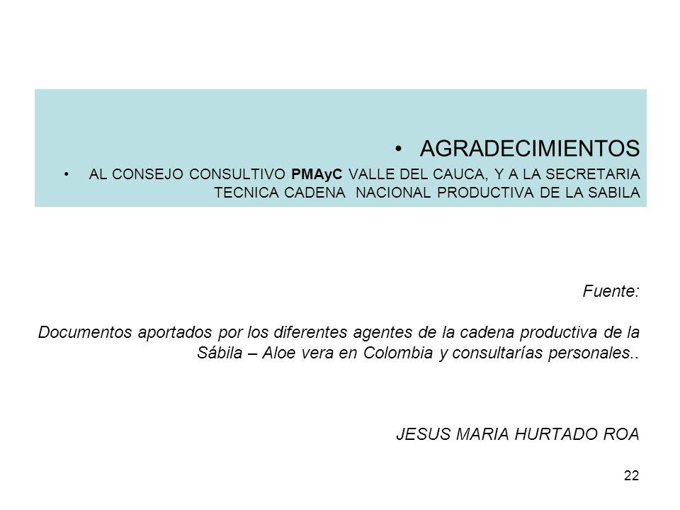 22 Fuente: Documentos aportados por los diferentes agentes de la cadena productiva de la Sábila – Aloe vera en Colombia y consultarías personales.. JE