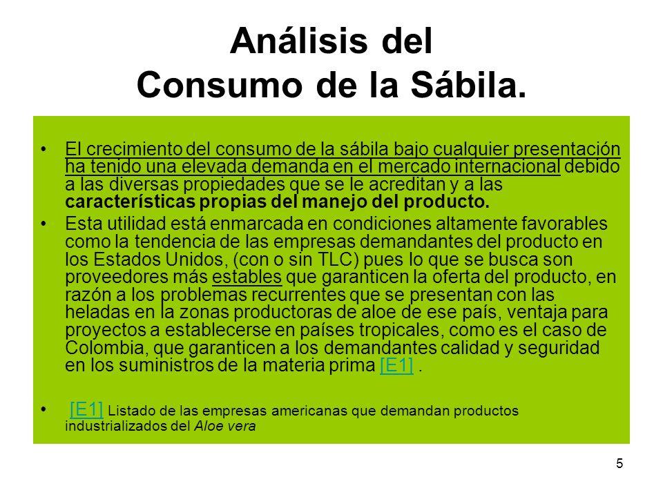 5 Análisis del Consumo de la Sábila. El crecimiento del consumo de la sábila bajo cualquier presentación ha tenido una elevada demanda en el mercado i