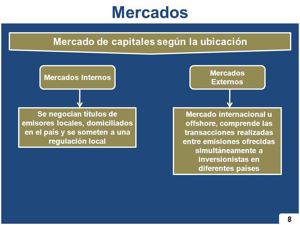 Mercados 8 Mercado internacional u offshore, comprende las transacciones realizadas entre emisiones ofrecidas simultáneamente a inversionistas en dife