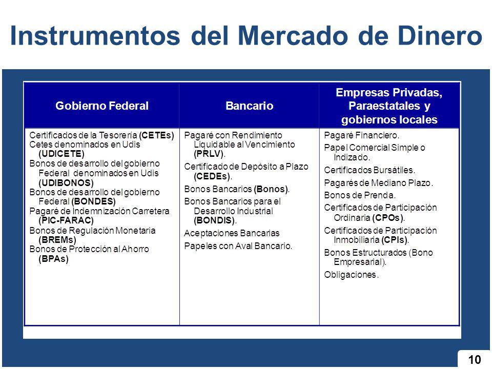 Instrumentos del Mercado de Dinero 10