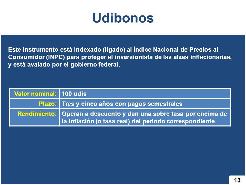 Udibonos 13 Este instrumento está indexado (ligado) al Índice Nacional de Precios al Consumidor (INPC) para proteger al inversionista de las alzas inf