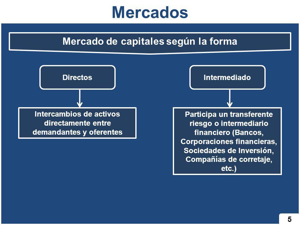 Mercados 5 Participa un transferente riesgo o intermediario financiero (Bancos, Corporaciones financieras, Sociedades de Inversión, Compañías de corre