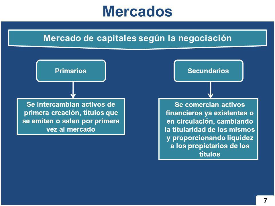 Mercados 7 Se comercian activos financieros ya existentes o en circulación, cambiando la titularidad de los mismos y proporcionando liquidez a los pro
