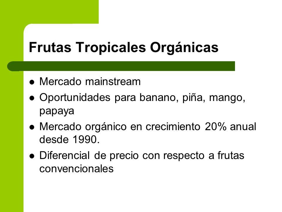 Frutas Tropicales Orgánicas Mercado mainstream Oportunidades para banano, piña, mango, papaya Mercado orgánico en crecimiento 20% anual desde 1990. Di