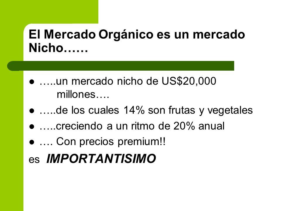 El Mercado Orgánico es un mercado Nicho…… …..un mercado nicho de US$20,000 millones…. …..de los cuales 14% son frutas y vegetales …..creciendo a un ri