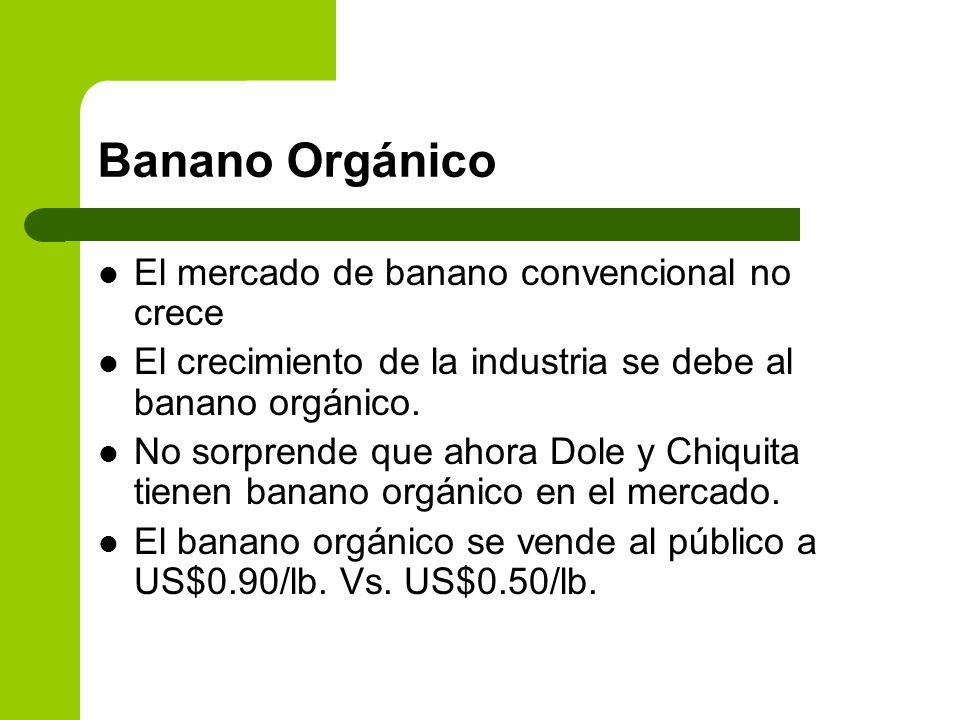 Banano Orgánico El mercado de banano convencional no crece El crecimiento de la industria se debe al banano orgánico. No sorprende que ahora Dole y Ch