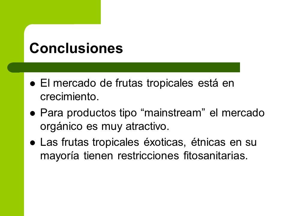Conclusiones El mercado de frutas tropicales está en crecimiento. Para productos tipo mainstream el mercado orgánico es muy atractivo. Las frutas trop