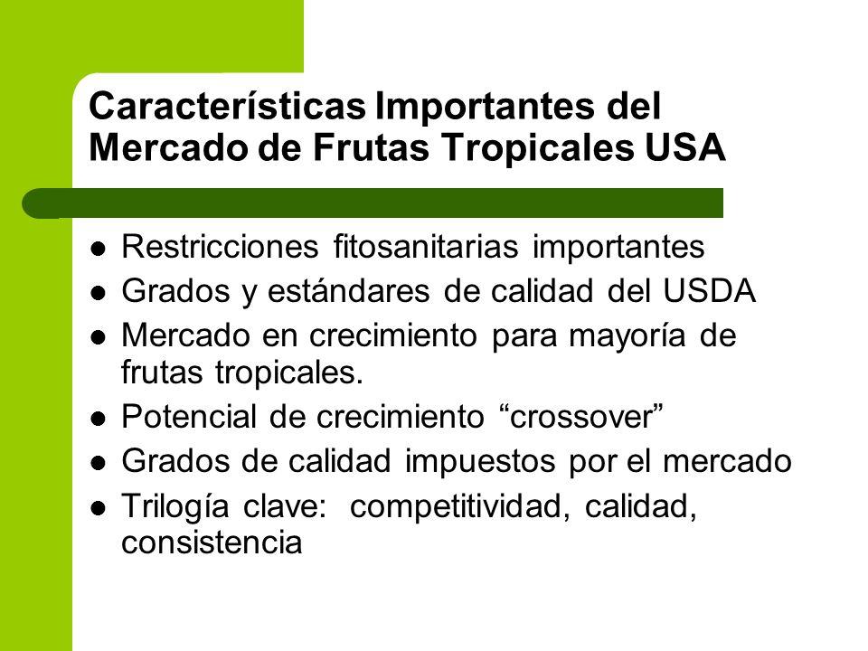 Características Importantes del Mercado de Frutas Tropicales USA Restricciones fitosanitarias importantes Grados y estándares de calidad del USDA Merc