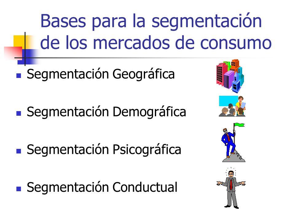 Bases para la segmentación de los mercados de consumo Segmentación Geográfica Segmentación Demográfica Segmentación Psicográfica Segmentación Conductu