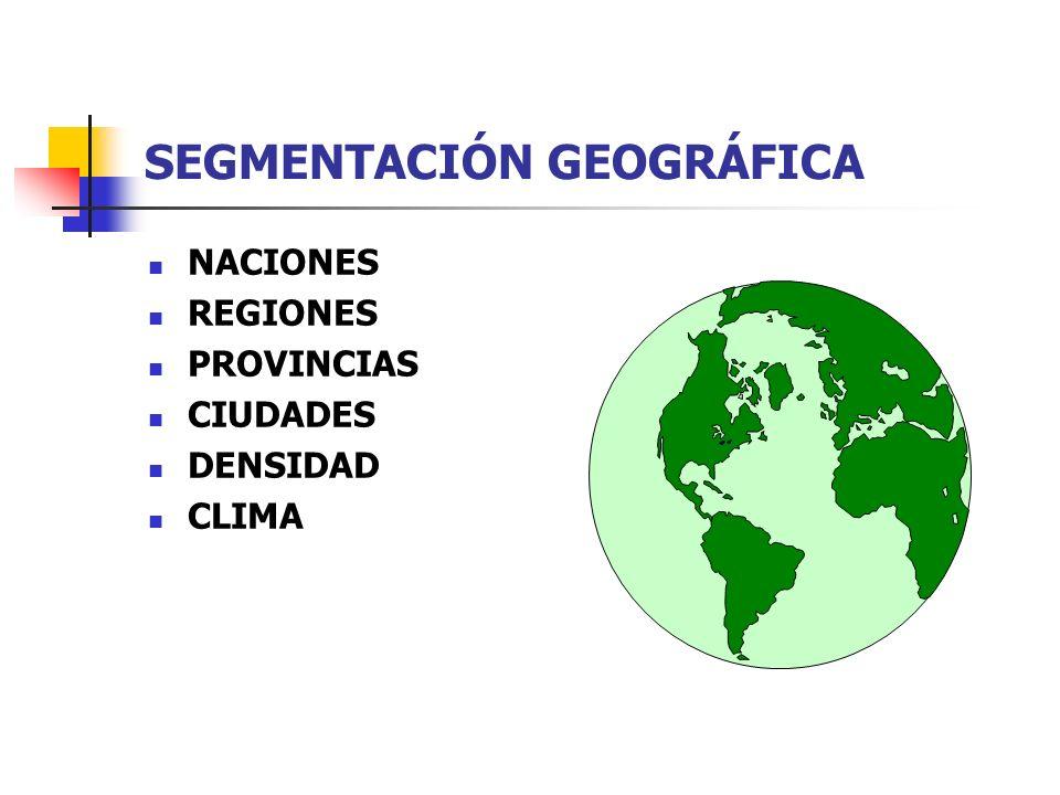 SEGMENTACIÓN GEOGRÁFICA NACIONES REGIONES PROVINCIAS CIUDADES DENSIDAD CLIMA