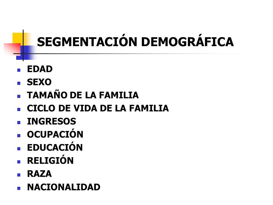 SEGMENTACIÓN DEMOGRÁFICA EDAD SEXO TAMAÑO DE LA FAMILIA CICLO DE VIDA DE LA FAMILIA INGRESOS OCUPACIÓN EDUCACIÓN RELIGIÓN RAZA NACIONALIDAD