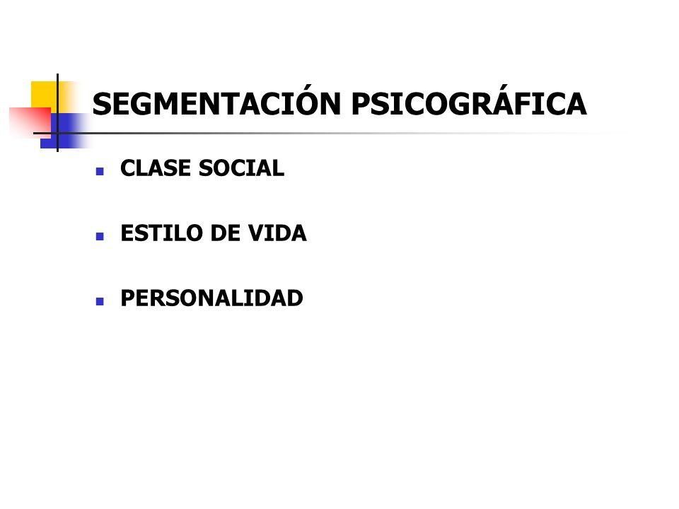 SEGMENTACIÓN PSICOGRÁFICA CLASE SOCIAL ESTILO DE VIDA PERSONALIDAD