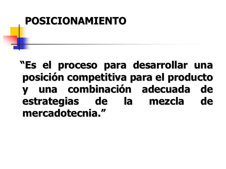 POSICIONAMIENTO Es el proceso para desarrollar una posición competitiva para el producto y una combinación adecuada de estrategias de la mezcla de mer